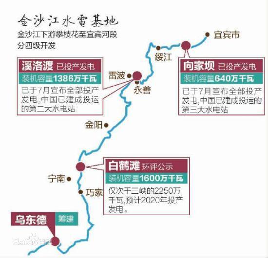 三峡集团乌东德,白鹤滩水电站临时租地及避让搬迁审计